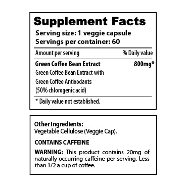 Green Coffee Bean Extract - sup facts-02